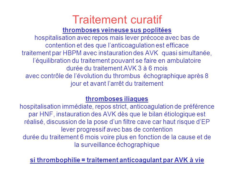 Traitement curatif thromboses veineuse sus poplitées hospitalisation avec repos mais lever précoce avec bas de contention et des que lanticoagulation