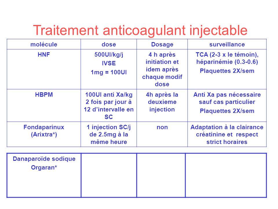 moléculedoseDosagesurveillance HNF500UI/kg/j IVSE 1mg = 100UI 4 h après initiation et idem après chaque modif dose TCA (2-3 x le témoin), héparinémie