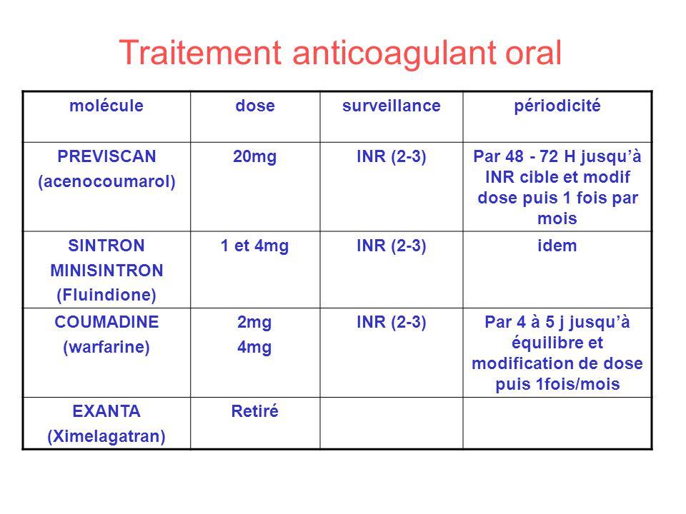 Traitement anticoagulant oral moléculedosesurveillancepériodicité PREVISCAN (acenocoumarol) 20mgINR (2-3)Par 48 - 72 H jusquà INR cible et modif dose