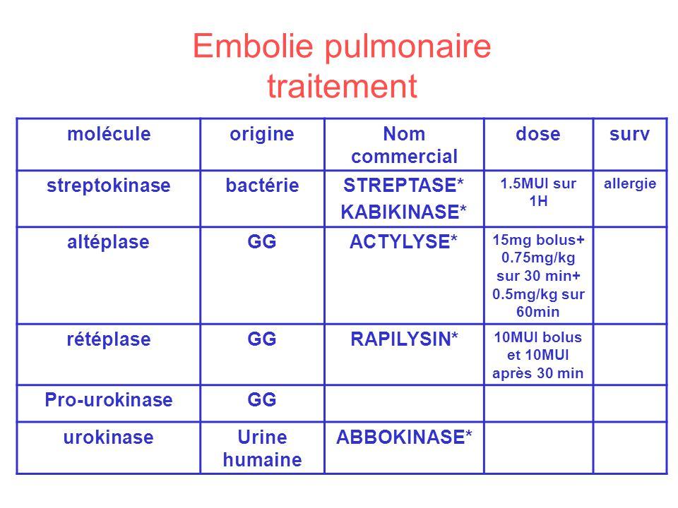 Embolie pulmonaire traitement moléculeorigineNom commercial dosesurv streptokinasebactérieSTREPTASE* KABIKINASE* 1.5MUI sur 1H allergie altéplaseGGACT