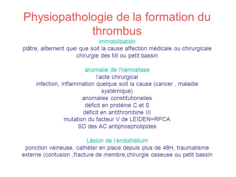 Physiopathologie de la formation du thrombus immobilisation plâtre, alitement quel que soit la cause affection médicale ou chirurgicale chirurgie des