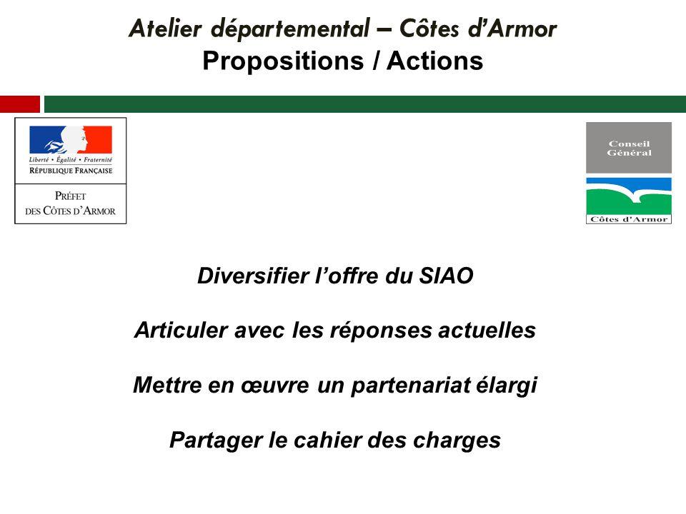 Atelier départemental – Côtes dArmor Propositions / Actions Diversifier loffre du SIAO Articuler avec les réponses actuelles Mettre en œuvre un partenariat élargi Partager le cahier des charges