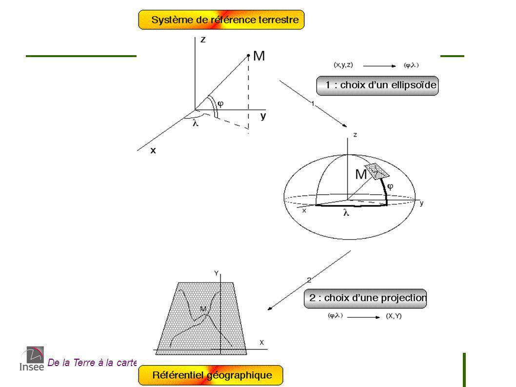 Le système de référence terrestre (SRT) Lespace géométrique au voisinage de la Terre est parfaitement décrit par 3 dimensions.