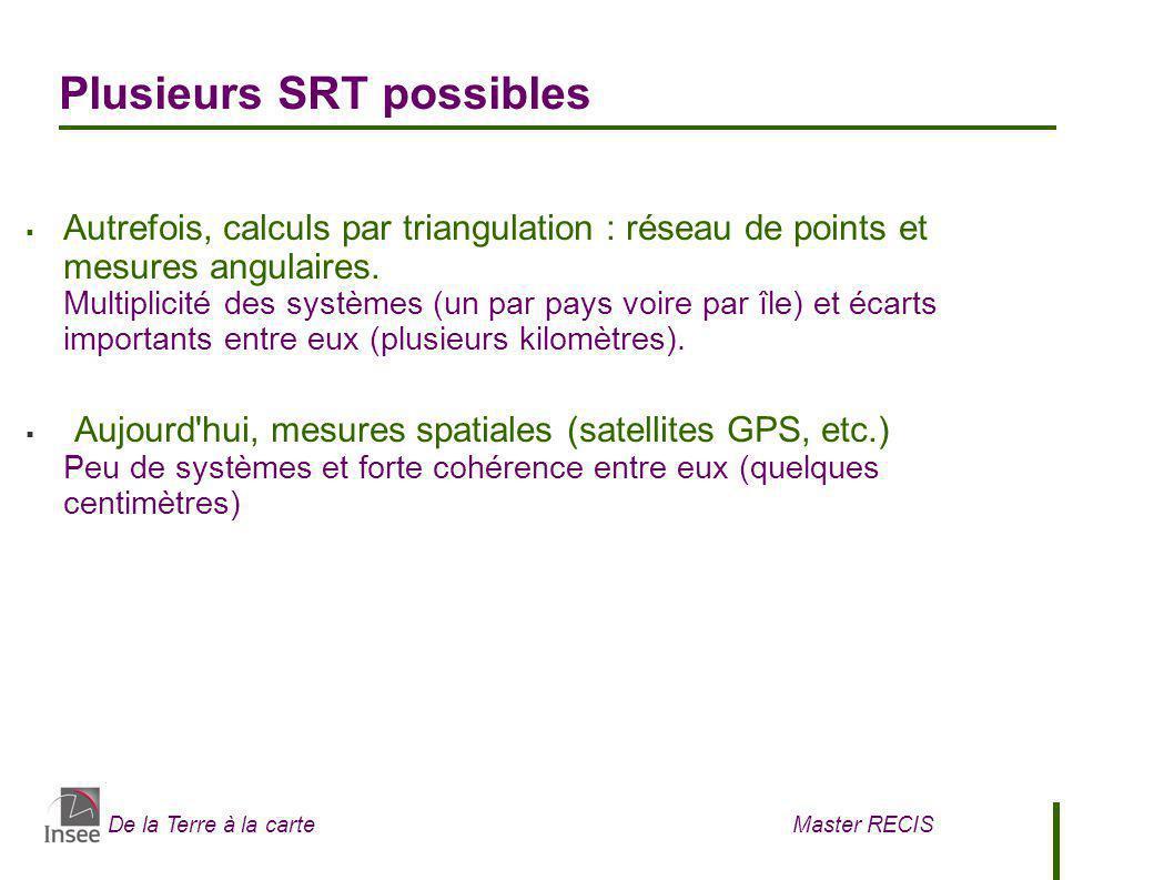 De la Terre à la carte Master RECIS Les principaux SRT utilisés en 2012 Dans le Monde : le WGS 84 (World Geodetic System 1984), associé au système GPS Également pour la Guadeloupe et la Martinique En Europe, le ETRS89 (European Terrestrial Reference System 1989) En France métropolitaine, le RGF 93 officiel depuis 2001 (avant : le NTF datant de 1920) Compatible avec le WGS84 pour des précisions égales ou supérieures à 10 m Outre-Mer : RGFG95 pour la Guyane, RGR92 pour la Réunion, RGM04 pour Mayotte