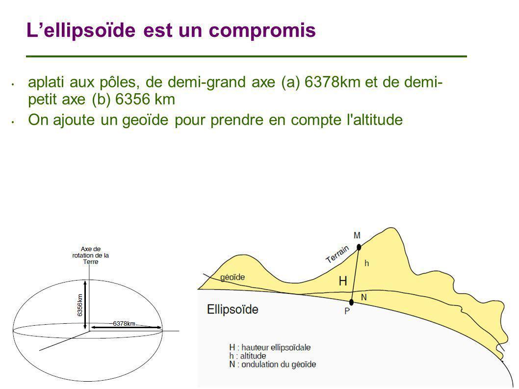 De la Terre à la carte Master RECIS Lellipsoïde est un compromis aplati aux pôles, de demi-grand axe (a) 6378km et de demi- petit axe (b) 6356 km On a