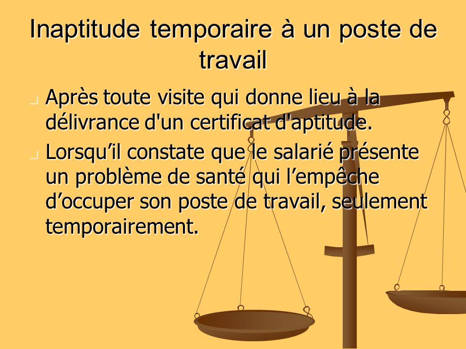 Inaptitude temporaire à un poste de travail Après toute visite qui donne lieu à la délivrance d'un certificat d'aptitude. Après toute visite qui donne