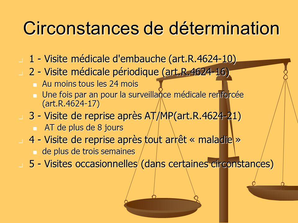 Circonstances de détermination Circonstances de détermination 1 - Visite médicale d'embauche (art.R.4624-10) 1 - Visite médicale d'embauche (art.R.462