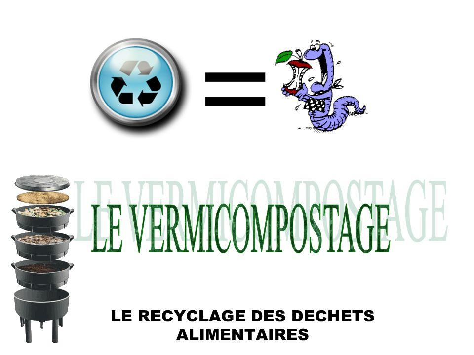 Seul 1/3 des déchets est recyclé, soit 0.5 milliards de tonnes contre 1.3 non recyclés, en Europe.