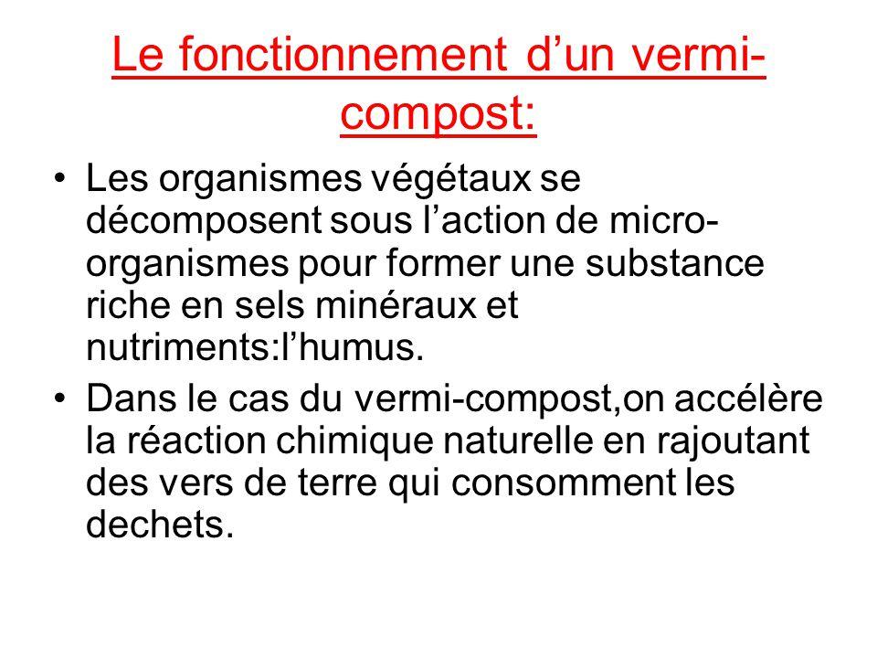 Le fonctionnement dun vermi- compost: Les organismes végétaux se décomposent sous laction de micro- organismes pour former une substance riche en sels