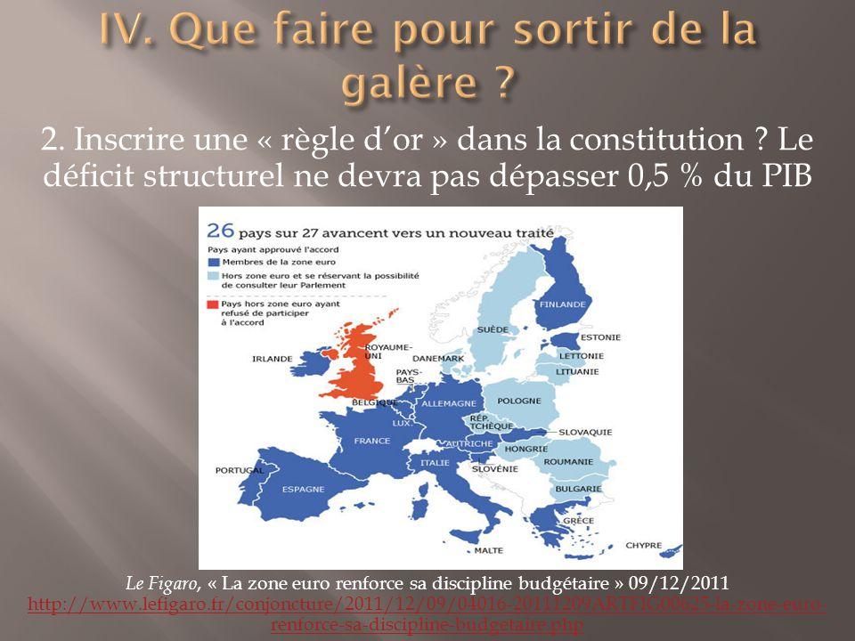 2. Inscrire une « règle dor » dans la constitution ? Le déficit structurel ne devra pas dépasser 0,5 % du PIB Le Figaro, « La zone euro renforce sa di