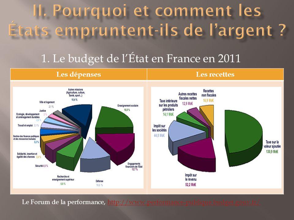1. Le budget de lÉtat en France en 2011 Le Forum de la performance, http://www.performance-publique.budget.gouv.fr/http://www.performance-publique.bud