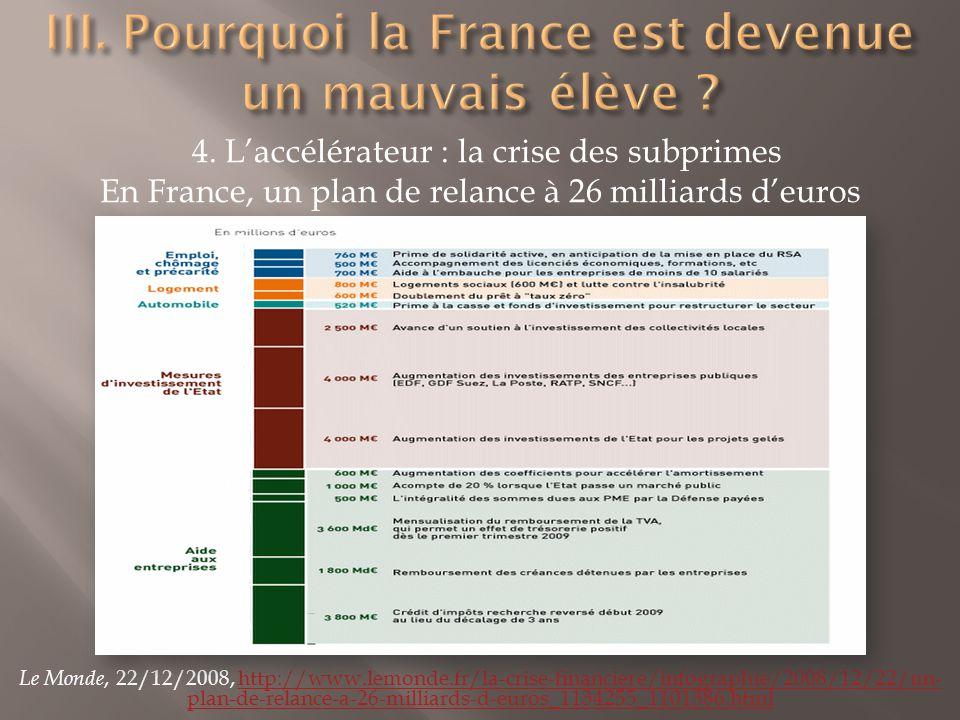 4. Laccélérateur : la crise des subprimes En France, un plan de relance à 26 milliards deuros Le Monde, 22/12/2008, http://www.lemonde.fr/la-crise-fin