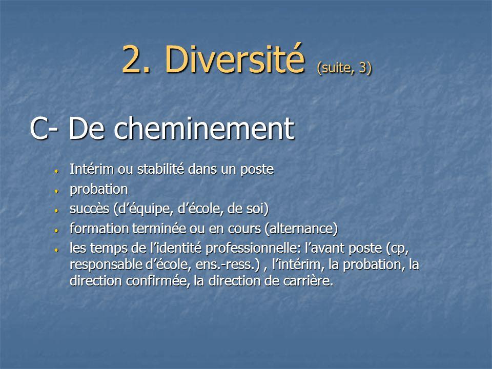 2. Diversité (suite, 3) C- De cheminement Intérim ou stabilité dans un poste Intérim ou stabilité dans un poste probation probation succès (déquipe, d