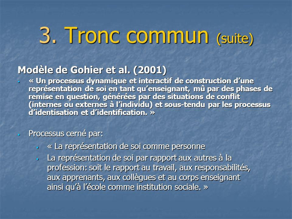 3. Tronc commun (suite) Modèle de Gohier et al. (2001) « Un processus dynamique et interactif de construction dune représentation de soi en tant quens