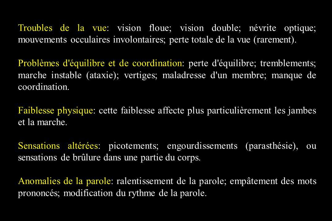 Troubles de la vue: vision floue; vision double; névrite optique; mouvements occulaires involontaires; perte totale de la vue (rarement). Problèmes d'