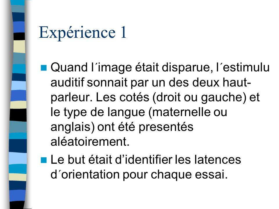 Expérience 1 Quand l´image était disparue, l´estimulu auditif sonnait par un des deux haut- parleur. Les cotés (droit ou gauche) et le type de langue