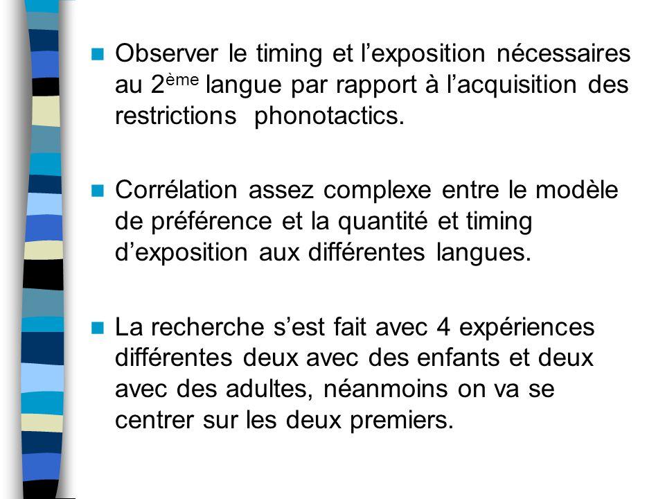 Observer le timing et lexposition nécessaires au 2 ème langue par rapport à lacquisition des restrictions phonotactics. Corrélation assez complexe ent