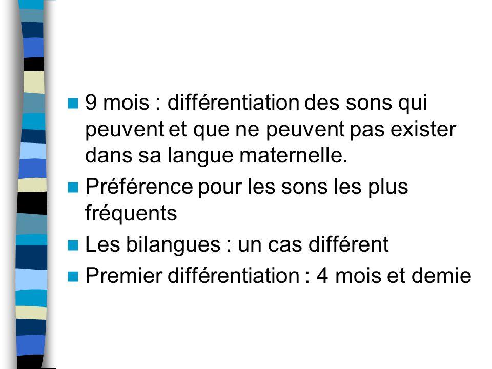 9 mois : différentiation des sons qui peuvent et que ne peuvent pas exister dans sa langue maternelle. Préférence pour les sons les plus fréquents Les