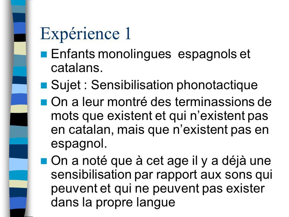 Expérience 1 Enfants monolingues espagnols et catalans. Sujet : Sensibilisation phonotactique On a leur montré des terminassions de mots que existent