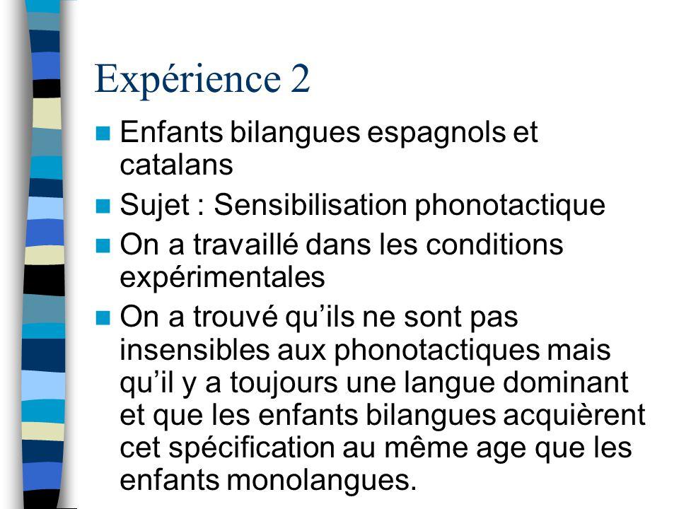 Enfants bilangues espagnols et catalans Sujet : Sensibilisation phonotactique On a travaillé dans les conditions expérimentales On a trouvé quils ne s