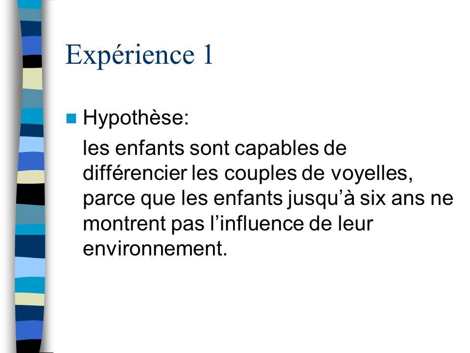 Expérience 1 Hypothèse: les enfants sont capables de différencier les couples de voyelles, parce que les enfants jusquà six ans ne montrent pas linfluence de leur environnement.
