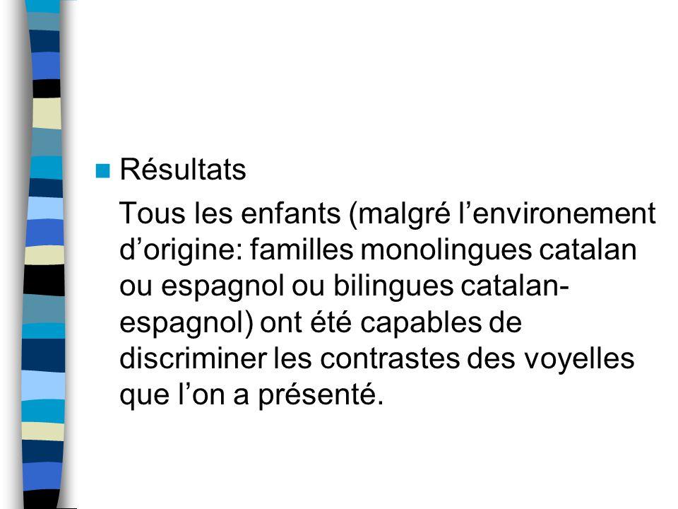 Résultats Tous les enfants (malgré lenvironement dorigine: familles monolingues catalan ou espagnol ou bilingues catalan- espagnol) ont été capables de discriminer les contrastes des voyelles que lon a présenté.
