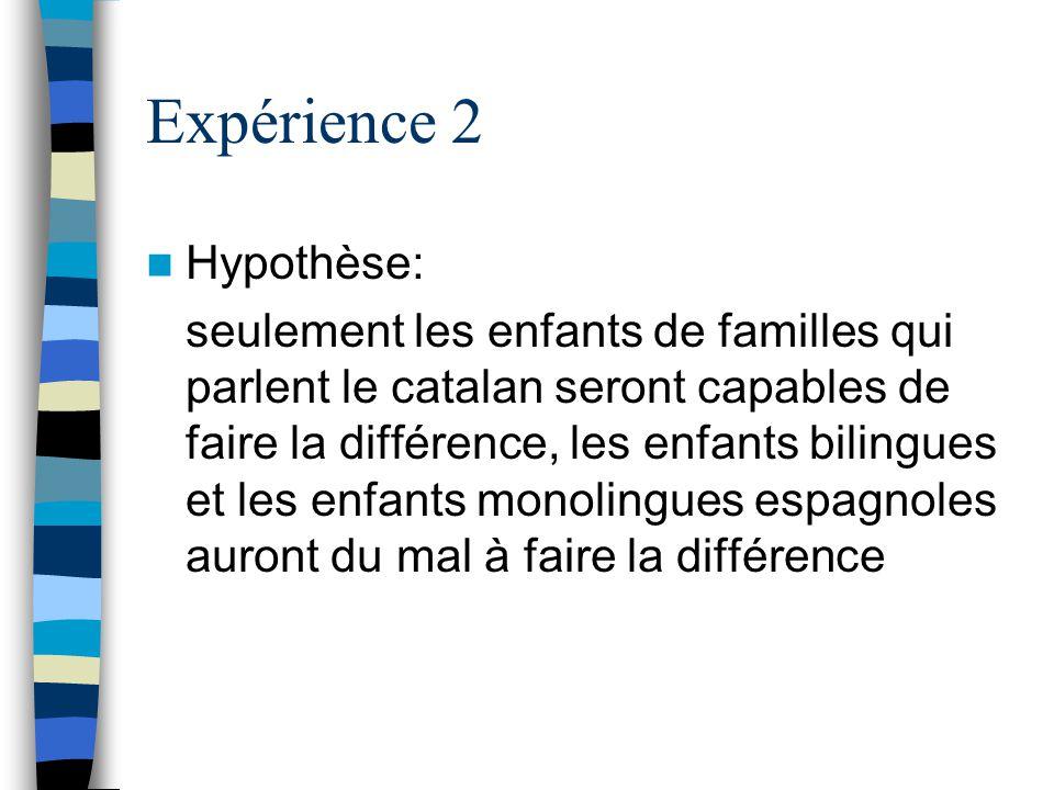 Expérience 2 Hypothèse: seulement les enfants de familles qui parlent le catalan seront capables de faire la différence, les enfants bilingues et les enfants monolingues espagnoles auront du mal à faire la différence