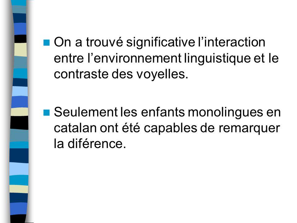 On a trouvé significative linteraction entre lenvironnement linguistique et le contraste des voyelles. Seulement les enfants monolingues en catalan on