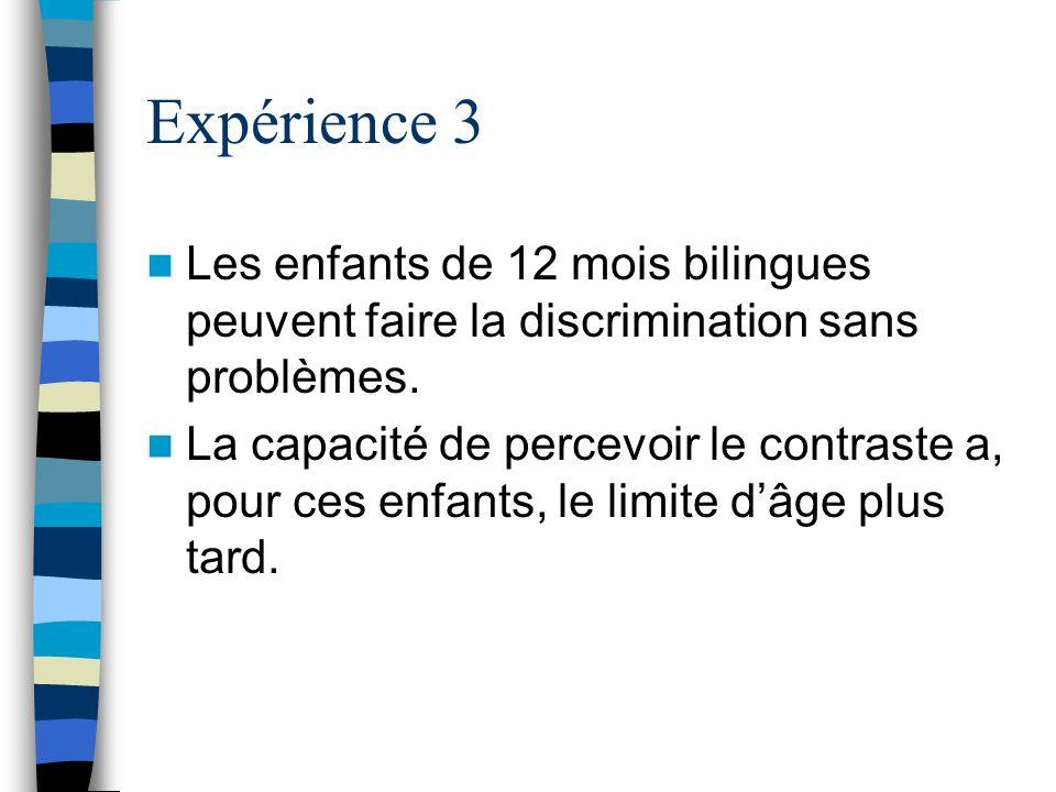 Expérience 3 Les enfants de 12 mois bilingues peuvent faire la discrimination sans problèmes. La capacité de percevoir le contraste a, pour ces enfant