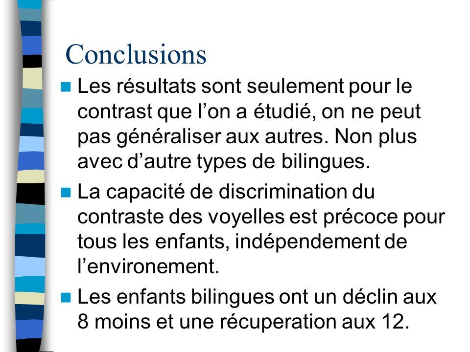 Conclusions Les résultats sont seulement pour le contrast que lon a étudié, on ne peut pas généraliser aux autres. Non plus avec dautre types de bilin