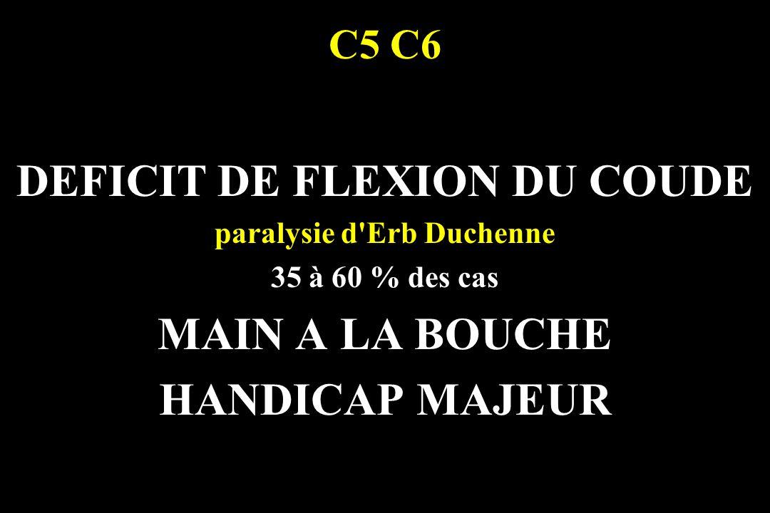 C5 C6 DEFICIT DE FLEXION DU COUDE paralysie d'Erb Duchenne 35 à 60 % des cas MAIN A LA BOUCHE HANDICAP MAJEUR
