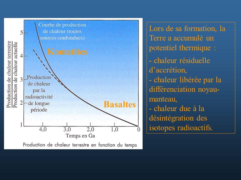 Lors de sa formation, la Terre a accumulé un potentiel thermique : - chaleur résiduelle daccrétion, - chaleur libérée par la différenciation noyau- ma