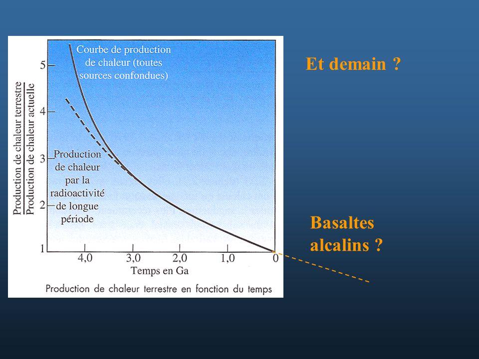 Basaltes alcalins ? Et demain ?