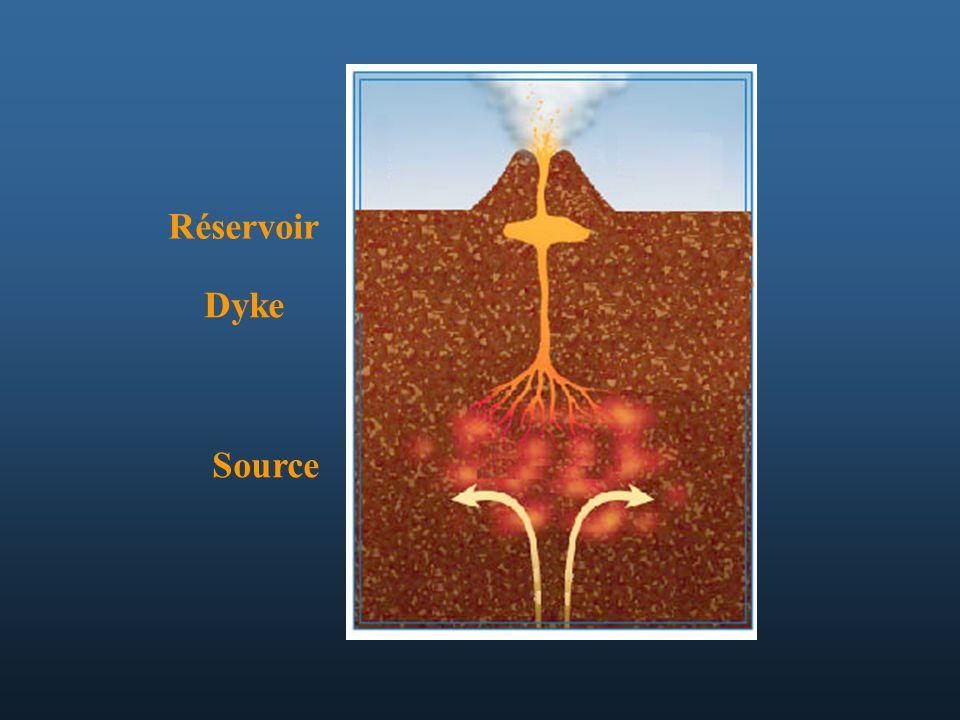 Source Dyke Réservoir