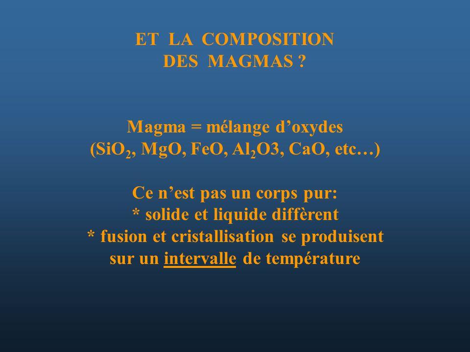 ET LA COMPOSITION DES MAGMAS ? Magma = mélange doxydes (SiO 2, MgO, FeO, Al 2 O3, CaO, etc…) Ce nest pas un corps pur: * solide et liquide diffèrent *