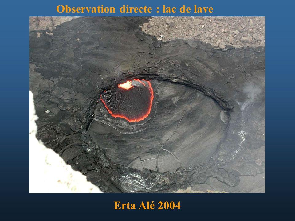 Observation directe : lac de lave Erta Alé 2004