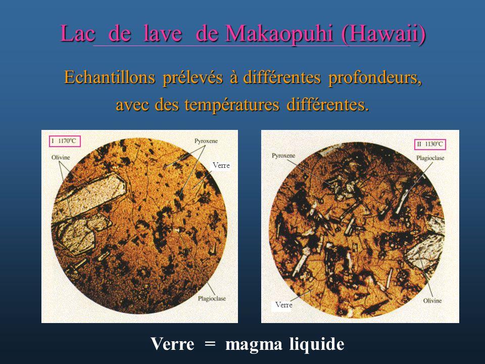 Lac de lave de Makaopuhi (Hawaii) Echantillons prélevés à différentes profondeurs, avec des températures différentes. Verre Verre = magma liquide