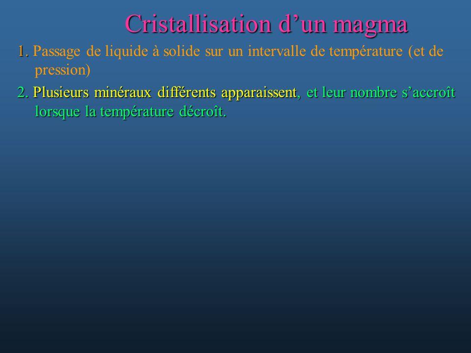 Cristallisation dun magma 1. 1. Passage de liquide à solide sur un intervalle de température (et de pression) 2. Plusieurs minéraux différents apparai