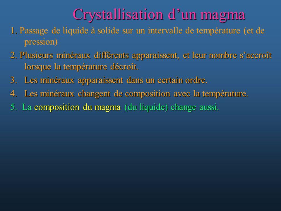 Crystallisation dun magma 1. 1. Passage de liquide à solide sur un intervalle de température (et de pression) 2. Plusieurs minéraux différents apparai