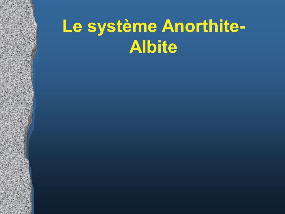 Le système Anorthite- Albite