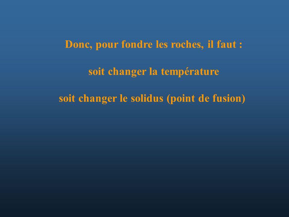 Donc, pour fondre les roches, il faut : soit changer la température soit changer le solidus (point de fusion)