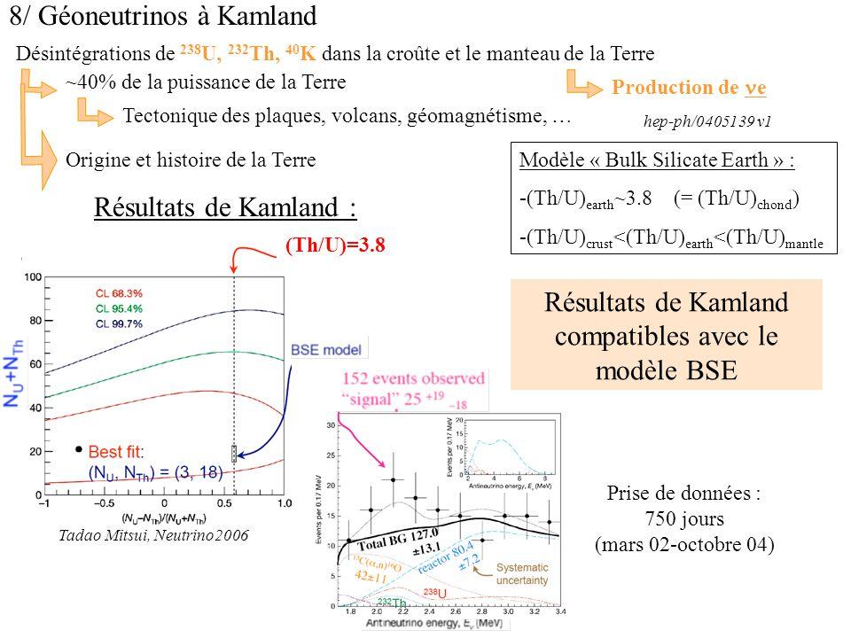 8/ Géoneutrinos à Kamland Résultats de Kamland : Résultats de Kamland compatibles avec le modèle BSE Désintégrations de 238 U, 232 Th, 40 K dans la cr