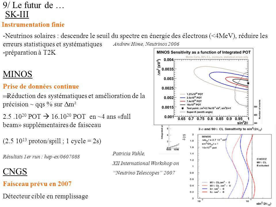 MINOS Prise de données continue Réduction des systématiques et amélioration de la précision ~ qqs % sur m² 2.5.10 20 POT 16.10 20 POT en ~4 ans «full
