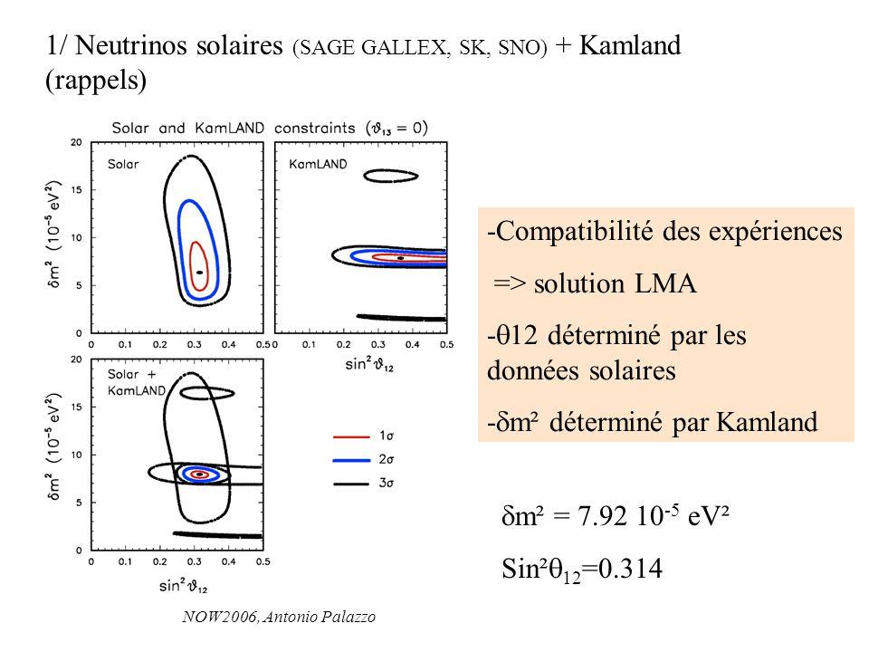 1/ Neutrinos solaires (SAGE GALLEX, SK, SNO) + Kamland (rappels) -Compatibilité des expériences => solution LMA - 12 déterminé par les données solaire