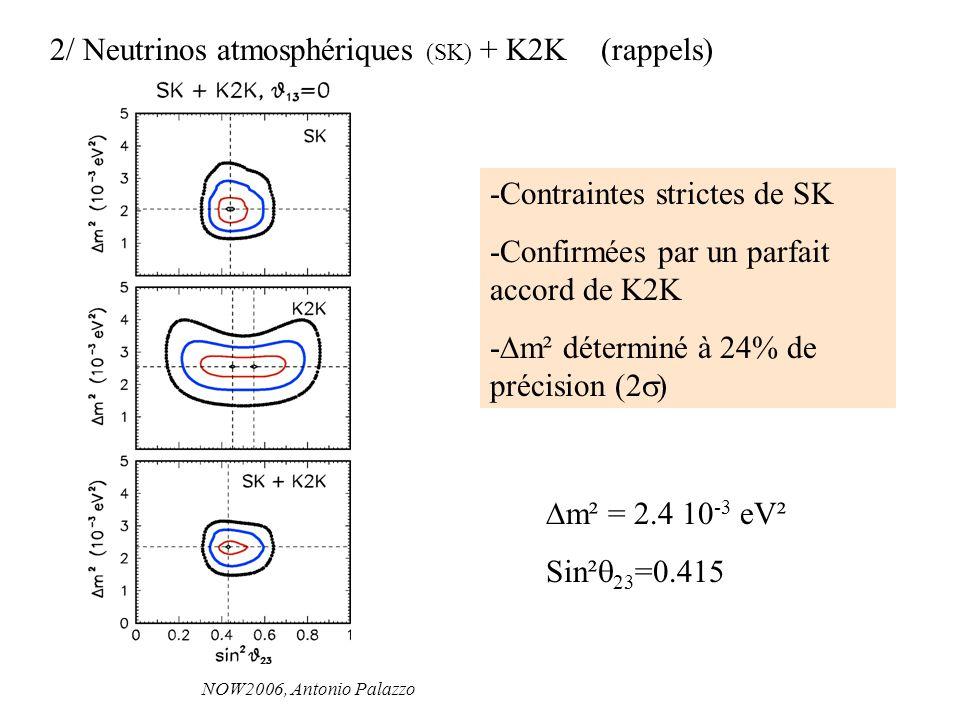 2/ Neutrinos atmosphériques (SK) + K2K (rappels) -Contraintes strictes de SK -Confirmées par un parfait accord de K2K - m² déterminé à 24% de précisio