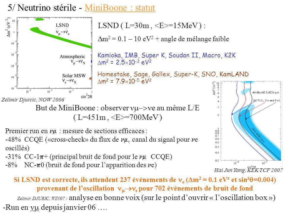 5/ Neutrino stérile - MiniBoone : statut Kamioka, IMB, Super K, Soudan II, Macro, K2K m 2 = 2.5 10 -3 eV 2 Homestake, Sage, Gallex, Super-K, SNO, KamL