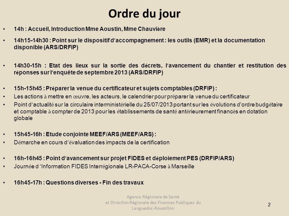22 Ordre du jour 14h : Accueil, Introduction Mme Aoustin, Mme Chauvi è re 14h15-14h30 : Point sur le dispositif d accompagnement : les outils (EMR) et la documentation disponible (ARS/DRFIP) 14h30-15h : Etat des lieux sur la sortie des d é crets, l avancement du chantier et restitution des r é ponses sur l enquête de septembre 2013 (ARS/DRFIP) 15h-15h45 : Pr é parer la venue du certificateur et sujets comptables (DRFIP) : Les actions à mettre en œ uvre, les acteurs, le calendrier pour pr é parer la venue du certificateur Point d actualit é sur la circulaire interminist é rielle du 25/07/2013 portant sur les é volutions d ordre budg é taire et comptable à compter de 2013 pour les é tablissements de sant é ant é rieurement financ é s en dotation globale 15h45-16h : Etude conjointe MEEF/ARS (MEEF/ARS) : D é marche en cours d é valuation des impacts de la certification 16h-16h45 : Point d avancement sur projet FIDES et d é ploiement PES (DRFIP/ARS) Journ é e d Information FIDES Interr é gionale LR-PACA-Corse à Marseille 16h45-17h : Questions diverses - Fin des travaux Agence Régionale de Santé et Direction Régionale des Finances Publiques du Languedoc-Roussillon