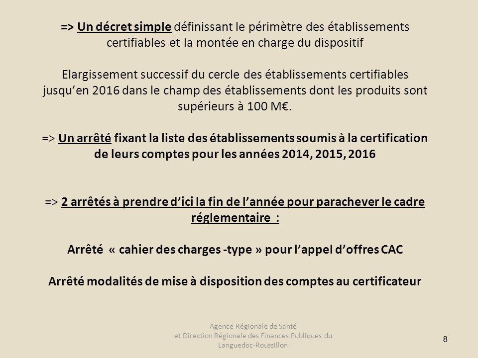 88 => Un décret simple définissant le périmètre des établissements certifiables et la montée en charge du dispositif Elargissement successif du cercle des établissements certifiables jusquen 2016 dans le champ des établissements dont les produits sont supérieurs à 100 M.