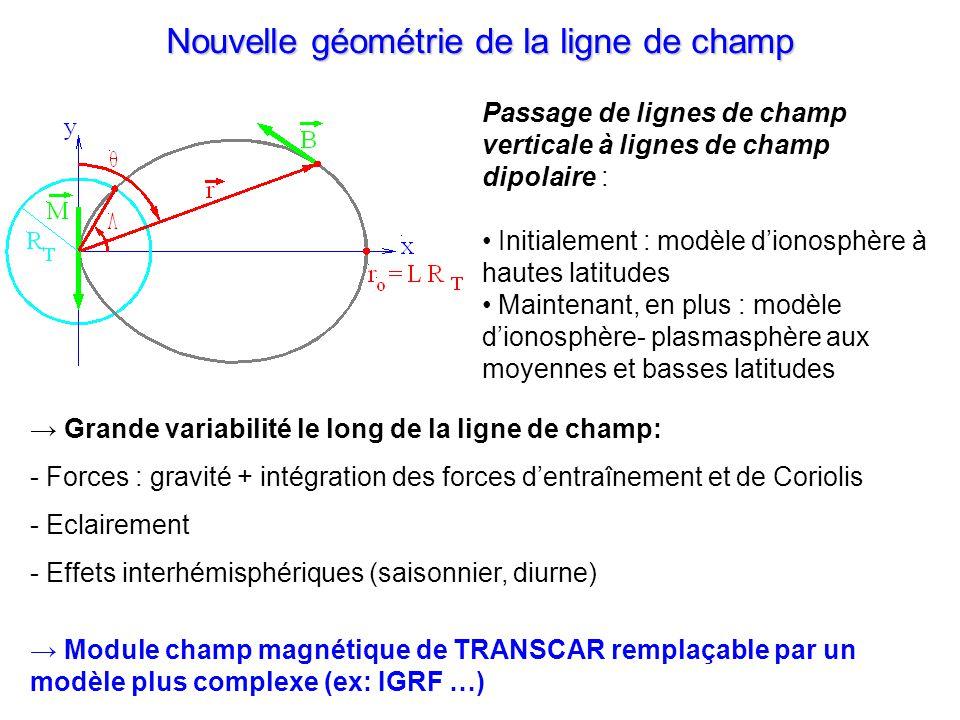 Grande variabilité le long de la ligne de champ: - Forces : gravité + intégration des forces dentraînement et de Coriolis - Eclairement - Effets interhémisphériques (saisonnier, diurne) Module champ magnétique de TRANSCAR remplaçable par un modèle plus complexe (ex: IGRF …) Nouvelle géométrie de la ligne de champ Passage de lignes de champ verticale à lignes de champ dipolaire : Initialement : modèle dionosphère à hautes latitudes Maintenant, en plus : modèle dionosphère- plasmasphère aux moyennes et basses latitudes