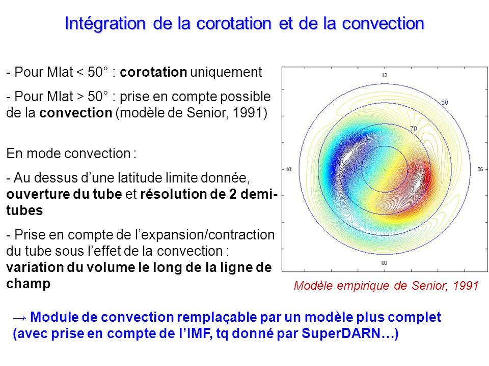 50 70 Intégration de la corotation et de la convection - Pour Mlat < 50° : corotation uniquement - Pour Mlat > 50° : prise en compte possible de la convection (modèle de Senior, 1991) En mode convection : - Au dessus dune latitude limite donnée, ouverture du tube et résolution de 2 demi- tubes - Prise en compte de lexpansion/contraction du tube sous leffet de la convection : variation du volume le long de la ligne de champ Modèle empirique de Senior, 1991 Module de convection remplaçable par un modèle plus complet (avec prise en compte de lIMF, tq donné par SuperDARN…)